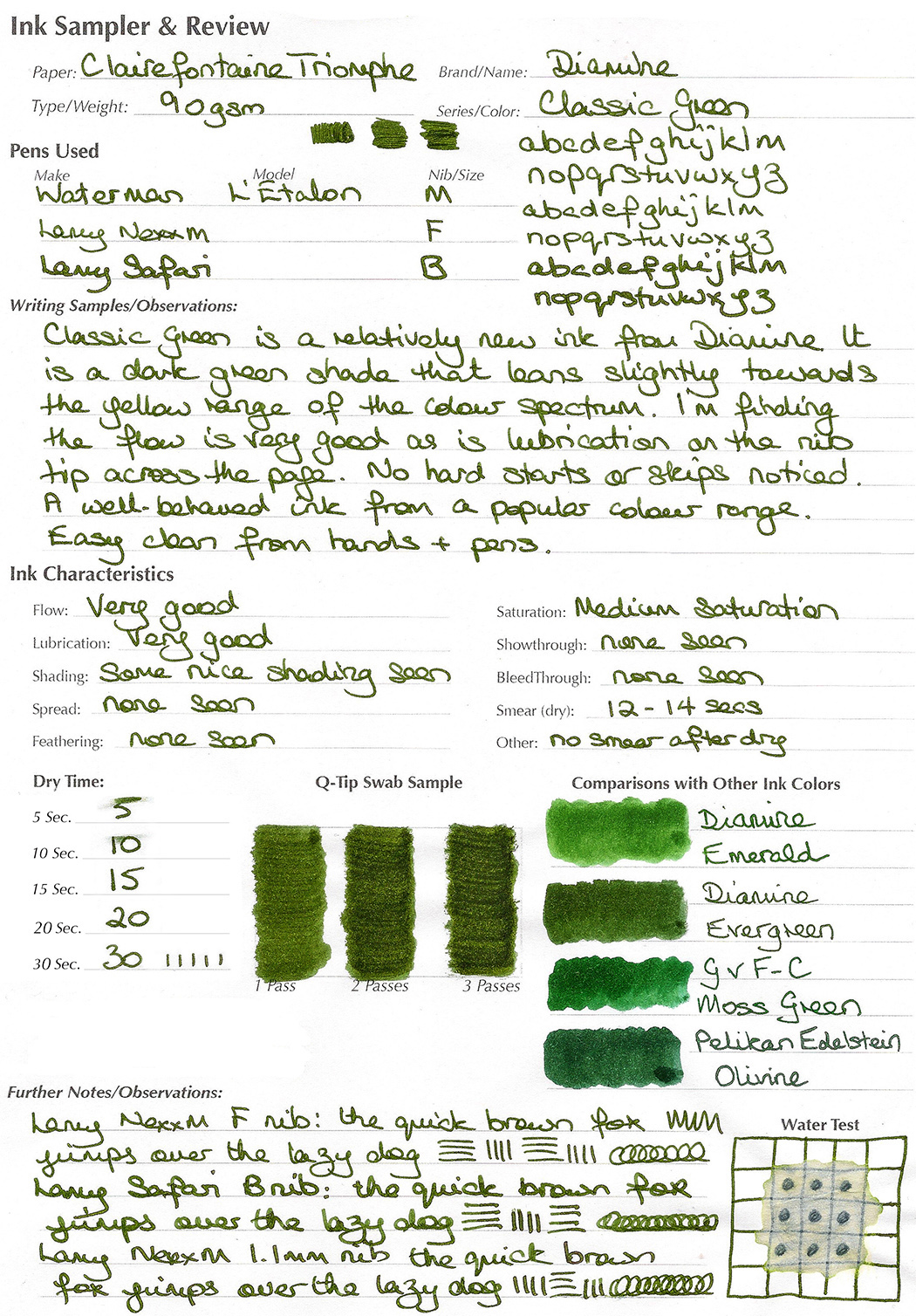 Diamine Classic Green ink review