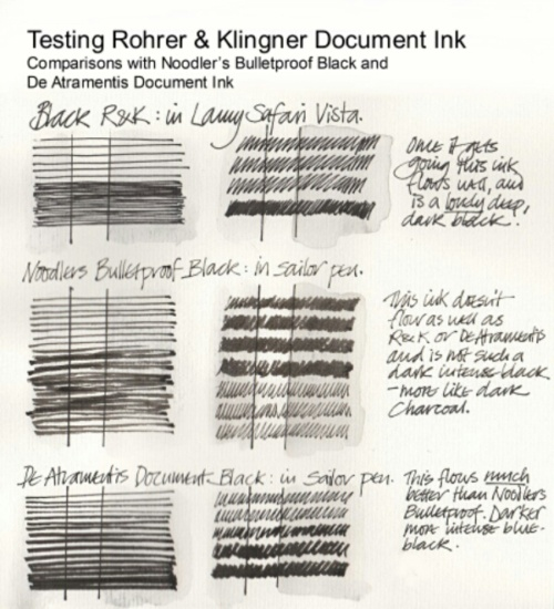 testing Rohrer & Klingner document ink